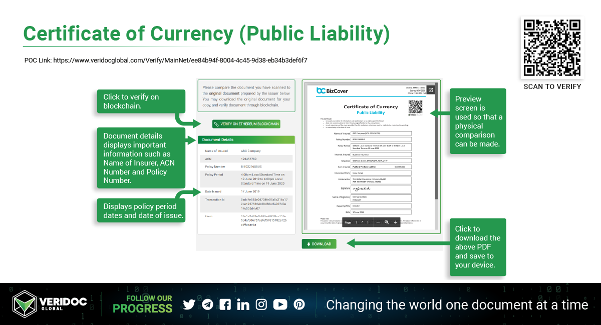 Certificate Currency