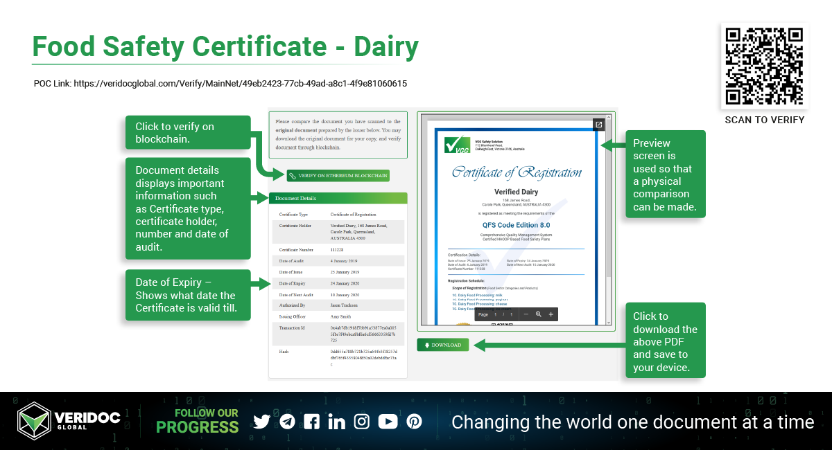 Food Safety Dairy