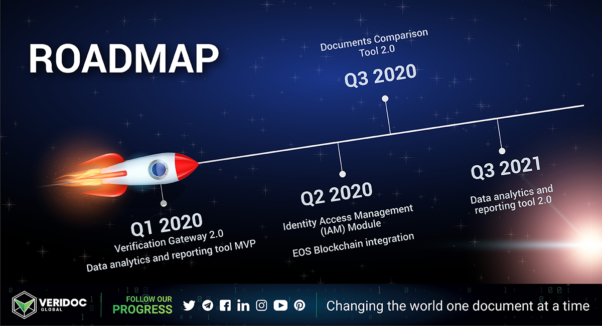 ROADMAP SUMMARY_Roadmap